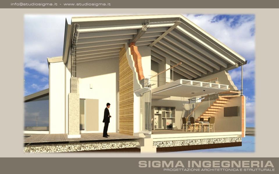 Studio Sigma Ingegneria